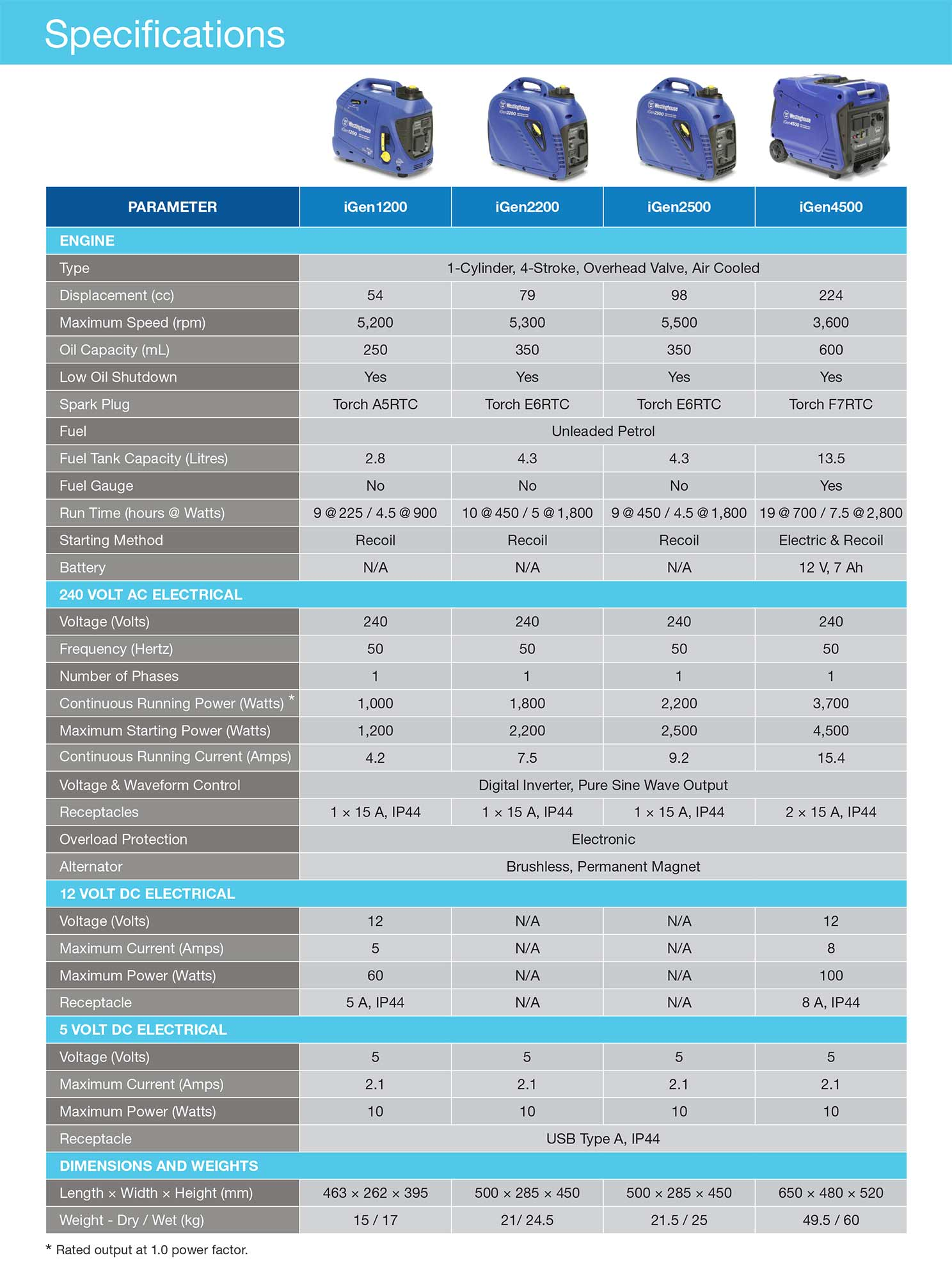 iGen-Digital-Inverter-Generator-6